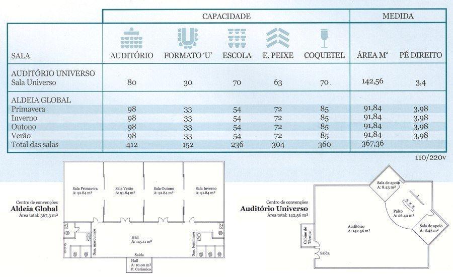 mapa-dos-auditorios